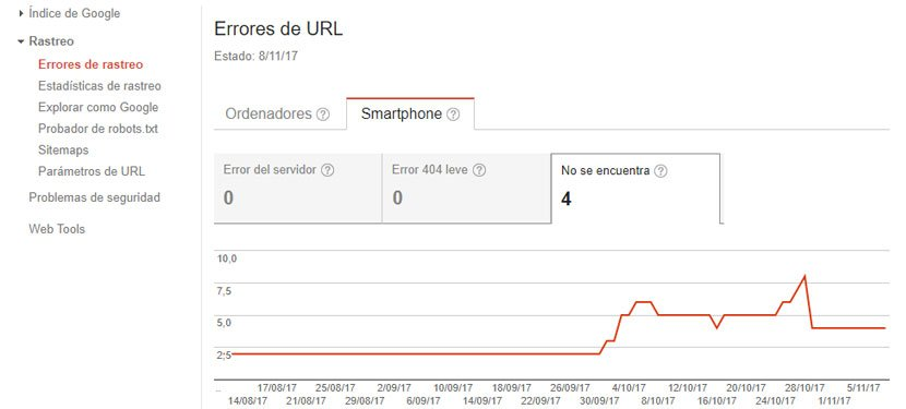 Arreglando errores de Google Search Console