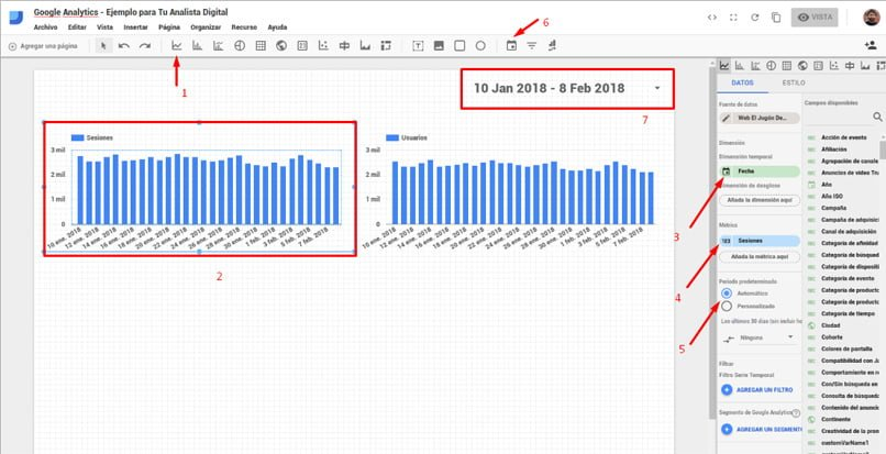 Ejemplo de montaje de un informe en Google Data Studio