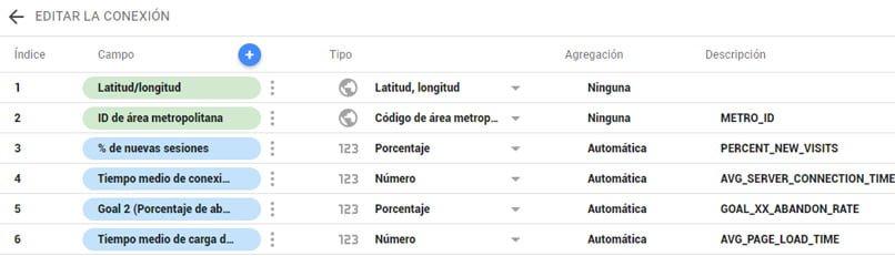 Editando la conexión de mi fuente de datos en Google Data Studio