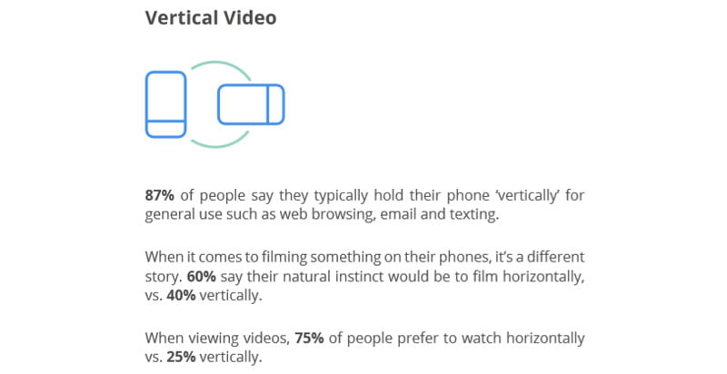 Vídeo vertical vs al vídeo horizontal